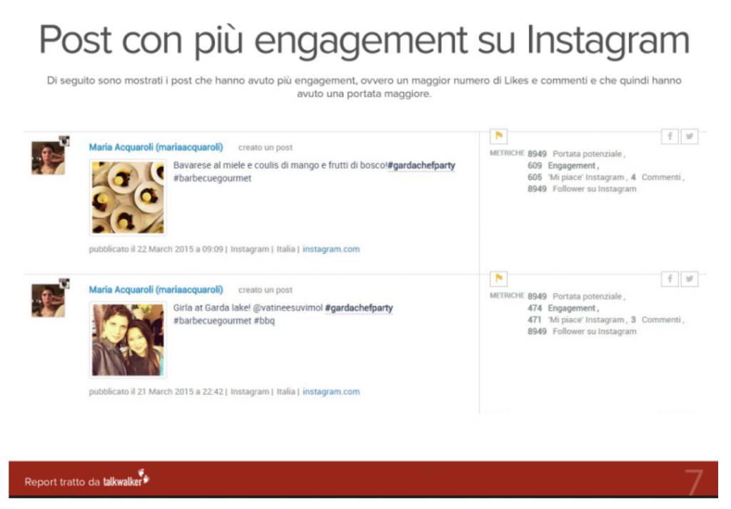 gardachefparty post con più engagement
